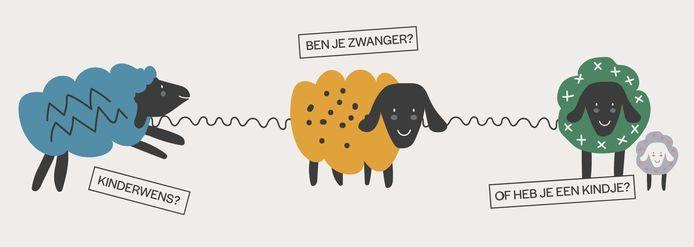 De website Schapenkopjes.nl is erop gericht om Dordtse kinderen een kansrijke start te geven.