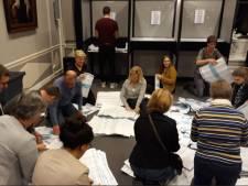 Exitpoll Gelderland: VVD blijft de grootste, Forum voor Democratie stormt ook hier de Staten binnen