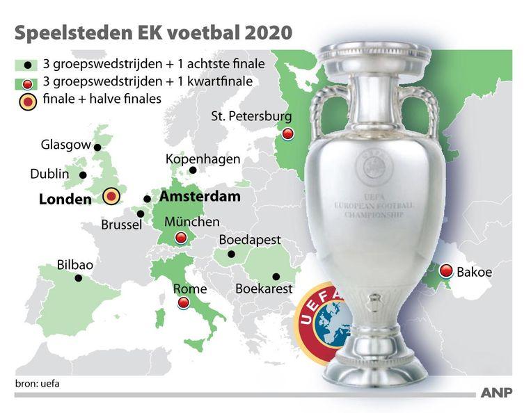 Speellocaties EK 2020 Beeld anp