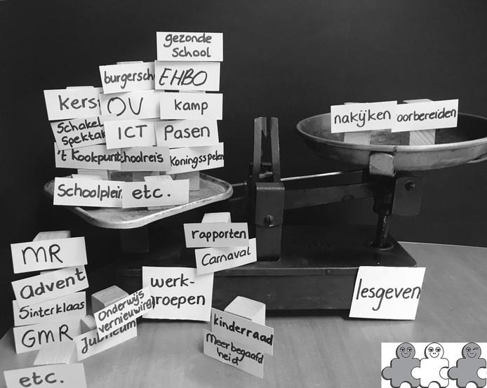 Voor de videoclip van 'Niemand voor de klas' heeft basisschool De Schakel uit Ammerzoden inzichtelijk gemaakt hoezeer de weegschaal overhelt.