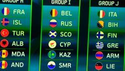 Rode Duivels treffen Rusland richting EURO 2020 en kijken enkele oude bekenden in de ogen