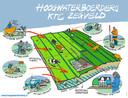Hoogwaterboerderij Zegveld.