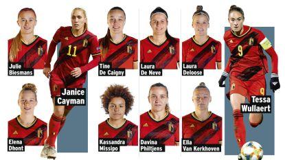 Eén van deze 10 wint Gouden Schoen voor vrouwen: Wullaert voor haar derde, Cayman voor haar tweede of nieuwe naam?