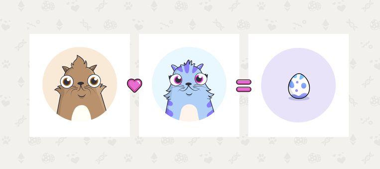 Spelers kunnen hun katjes opvoeden, ruilen of verkopen.