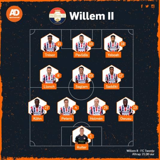 Verwachte opstelling Willem II