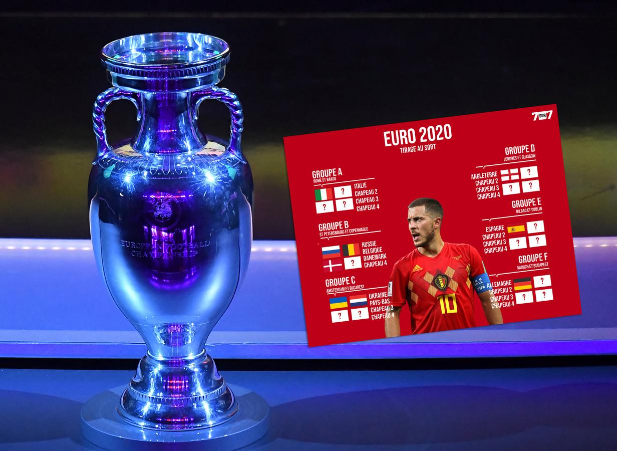 La Belgique connaît déjà quasiment son groupe avant même le tirage au sort.