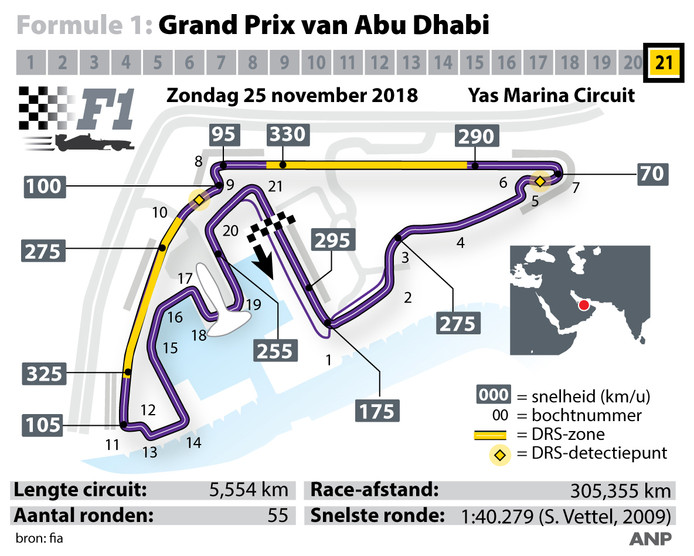 Grand Prix van Abu Dhabi.