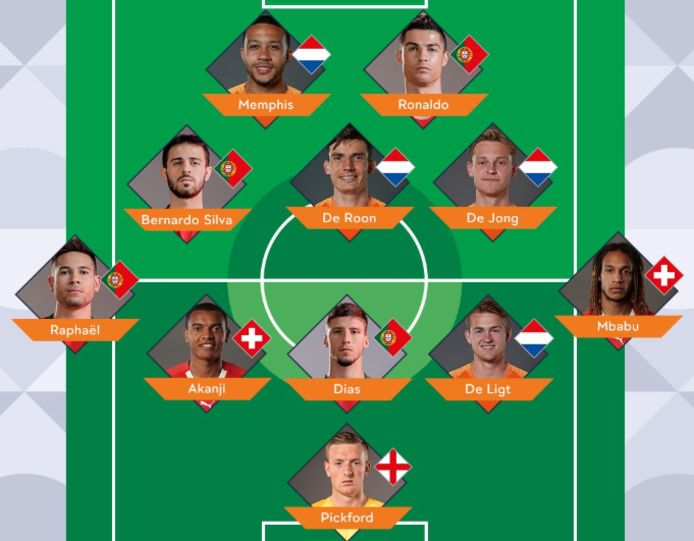 Het Nations League-team van 2019.