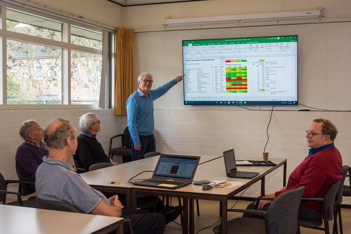 Bij beleggingsstudieclub De Ouwe Sok in Nuenen praat men over de gevolgen van het coronavirus op de beurs. Vlnr. Jos Nagelkerke, Ronald Rueb, Harry Lagerveld, Jan Bevelsborg en Frank Ulrich.