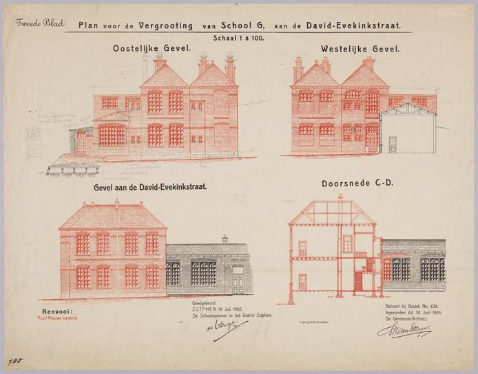 Een bouwtekening uit 1905 van een pand aan de David Evekinkstraat.