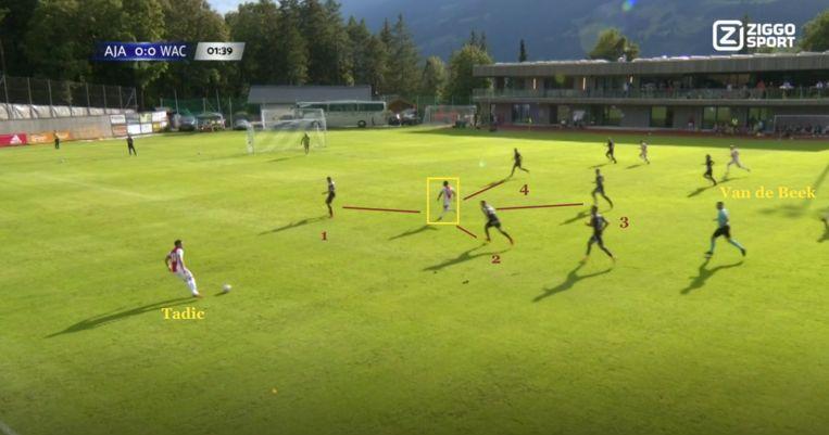 Promes Beeld Screenshot Ziggo Sport