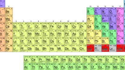 VIDEO. Technopolis zoekt namen met chemisch element voor levende tabel van Mendelejev