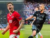 Poll: Gaan Ajax en AZ door naar de achtste finale?
