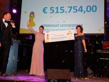 Lichtjesdiner haalt ruim half miljoen euro op voor Sophia Kinderhersencentrum