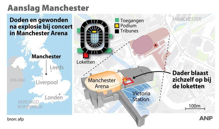 Infographic met overzicht van de aanslag in Manchester Beeld anp