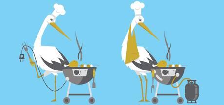 Verantwoord gebruik van vuurkorf, terrashaard  en barbecue