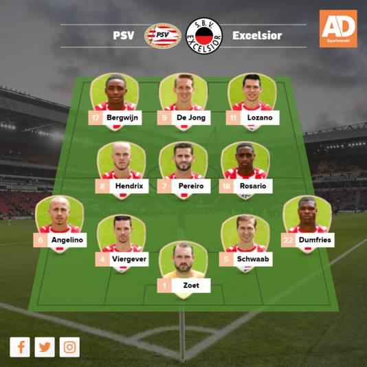Opstelling PSV.