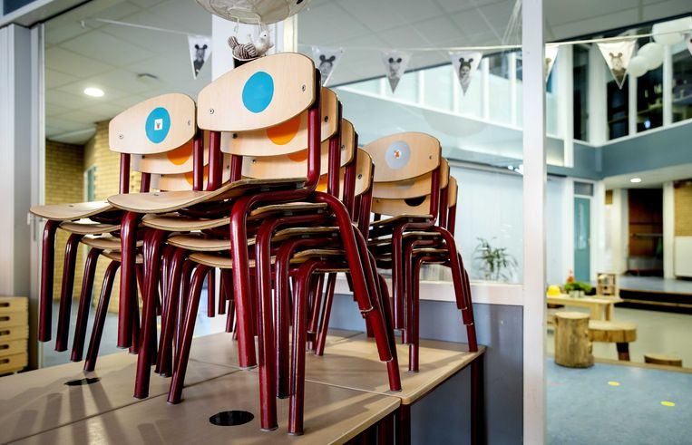 Een leeg klaslokaal op een basisschool in Rotterdam. Beeld ANP