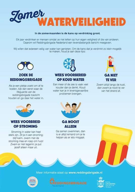 De Nederlandse versie van de poster van de Reddingsbrigade, die zwemmers waarschuwt voor de gevaren van open water.