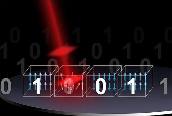 Een grafische voorstelling van de opslag van data met laserlichtpulsen.