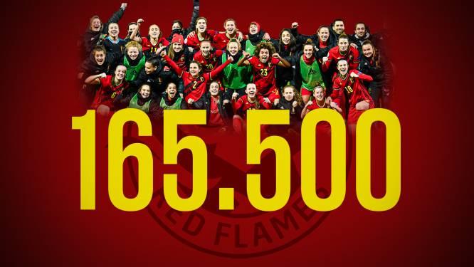 Red Flames beroeren: knalprestatie trekt meer kijkers dan Champions Leaguematch tussen Liverpool en Ajax