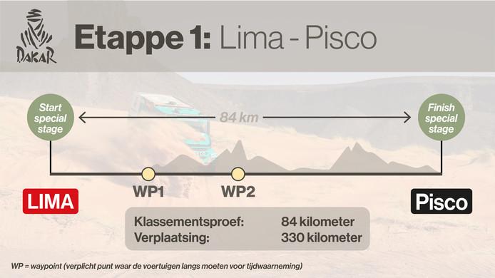 Dakar Rally 2019 - 7-1 Etappe 1 Lima - Pisco.