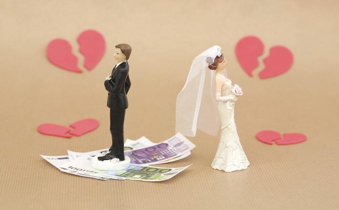 Vermogensafwikkeling bij echtscheiding
