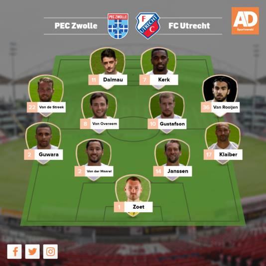 De elf van FC Utrecht.