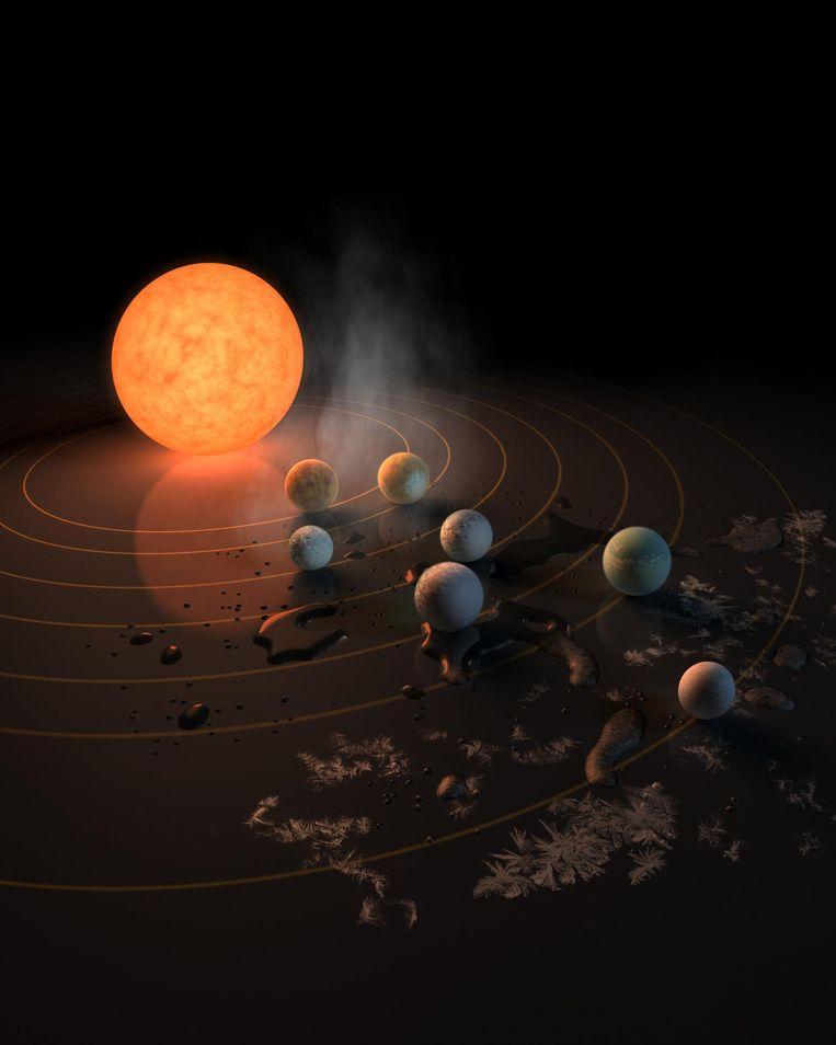 TRAPPIST-1 en zijn planeten. Beeld NASA/R. Hurt/T. Pyle