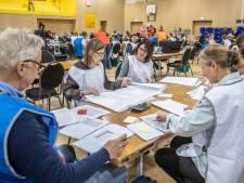 Gigantisch meer stemmers bij waterschapsverkiezingen: dit is de voorlopige uitslag