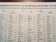 Opkomst in Hengelo tot 16.00 uur nog steeds fractie lager