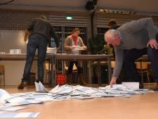 'Valsheid in geschrifte en fraude bij stembureau in Lepelstraat'
