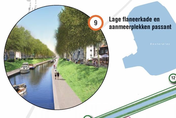 Beelden waarmee de plannenmakers hun ideeën voor de Zuid-Willemsvaart illustreerden.