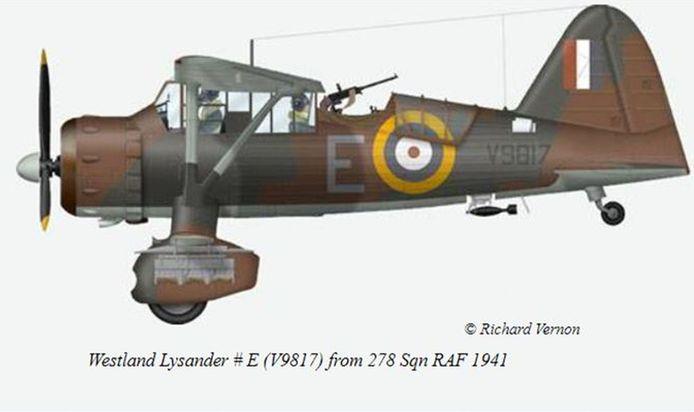 Het type toestel waarmee de piloten vlogen