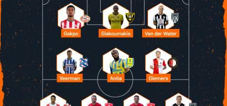Heracles en FC Twente hofleverancier Elftal van de Week