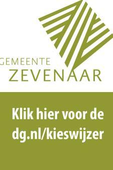 Gelderlander lanceert DG Kieswijzer