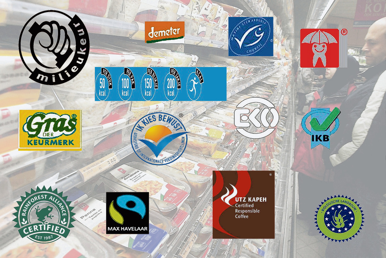 Keurmerken in de winkel moeten ook online bij producten worden vermeld, meent Bol.com