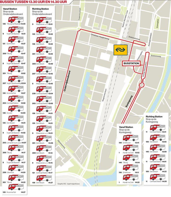 Bussen die nu nog over de Onderwijsboulevard gaan en over de Koningsweg.