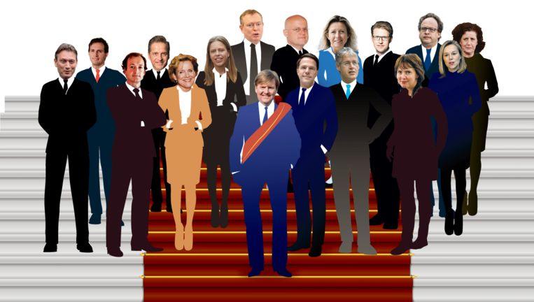 Kabinet-Rutte III Beeld de Volkskrant