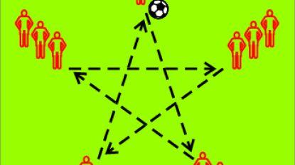 Pythagoras op het WK