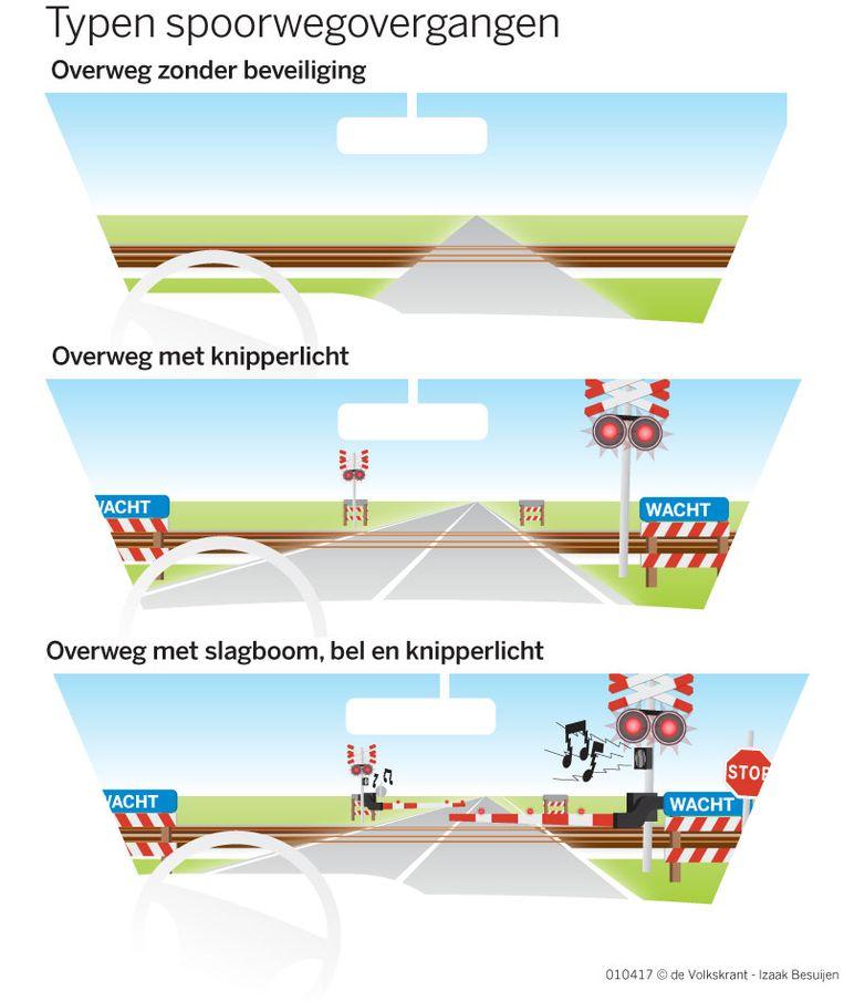 null Beeld Izaak Besuijen / de Volkskrant