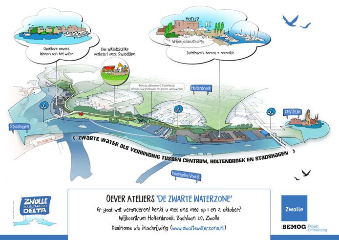 De Zwarte Waterzone in Zwolle gaat volledig op de schop. Deze illustratie geeft aan waar aan wordt gedacht.