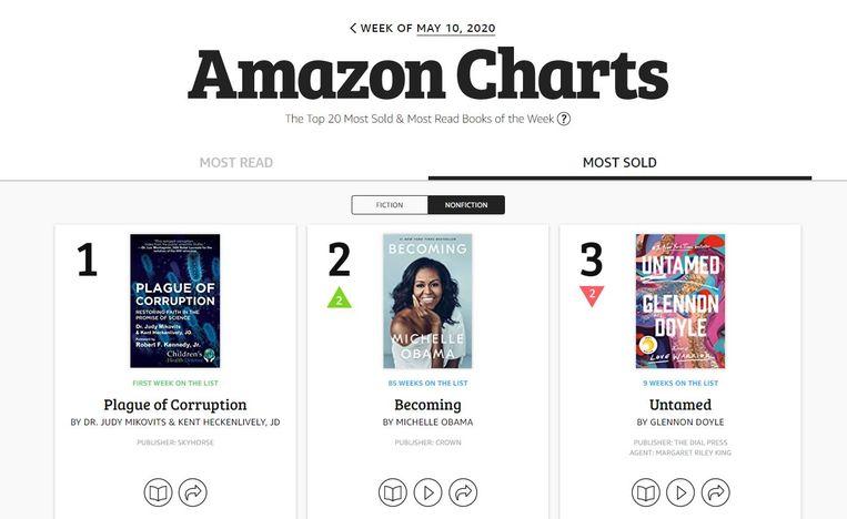De bestsellerlijst van boekhandel Amazon. Beeld Amazon