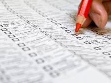 Kiesstelsel op de schop: stem op hele kandidatenlijst of op één kandidaat