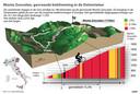 Het profiel van de Monte Zoncolan, de gevreesde beklimming in de veertiende etappe van de Giro d'Italia.