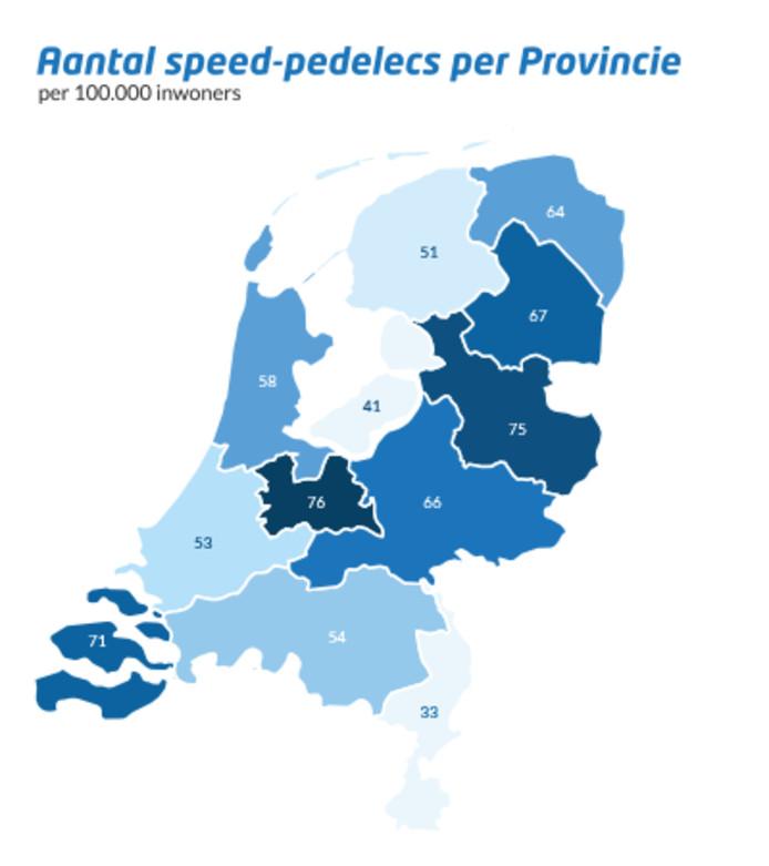 Het aantal speed-pedelecs per 100.000 inwoners per provincie.