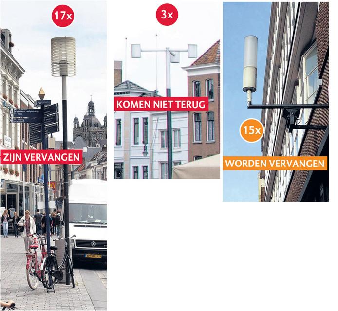 De oude lichtmasten, die zijn of worden vervangen, op de Markt van Den Bosch