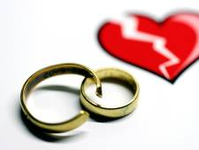 In de Hoeksche Waard strandt één op de twaalf huwelijken