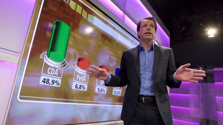 Herman bij een 3D-scherm van de NOS tijdens de verkiezingsavond op 6 maart 2010 Beeld ANP