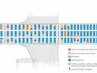 Zo gevaarlijk kunnen vliegtuigreizen zijn voor verspreiding coronavirus (ook als er amper passagiers in toestel zitten)